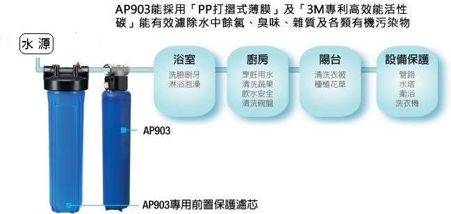 3M AP-903 全戶式淨水器