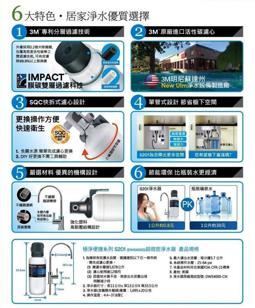 S201 超微密淨水器(DWS4000)六大特色