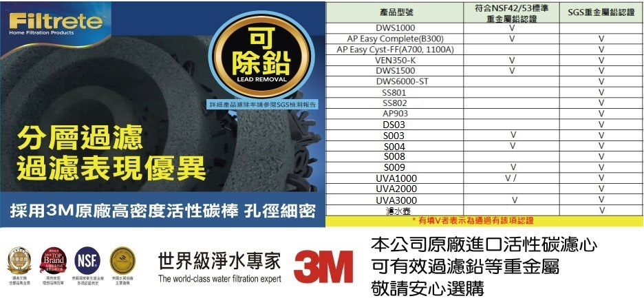 3M 產品除鉛認證