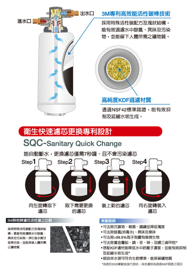 3M VEN350-K 抑垢生飲淨水系統