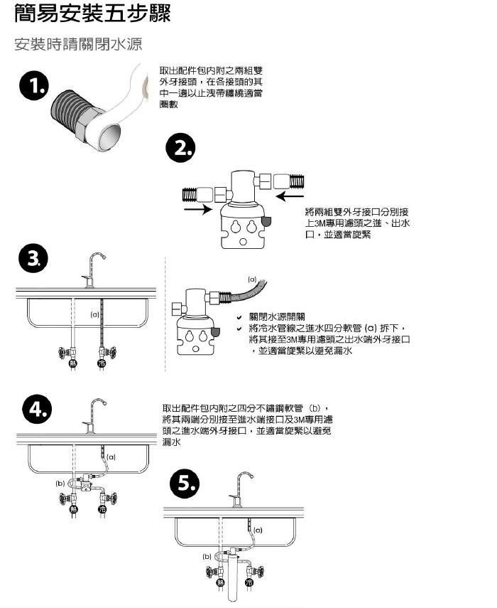 3M HF27 洗滌清潔淨水系統-4