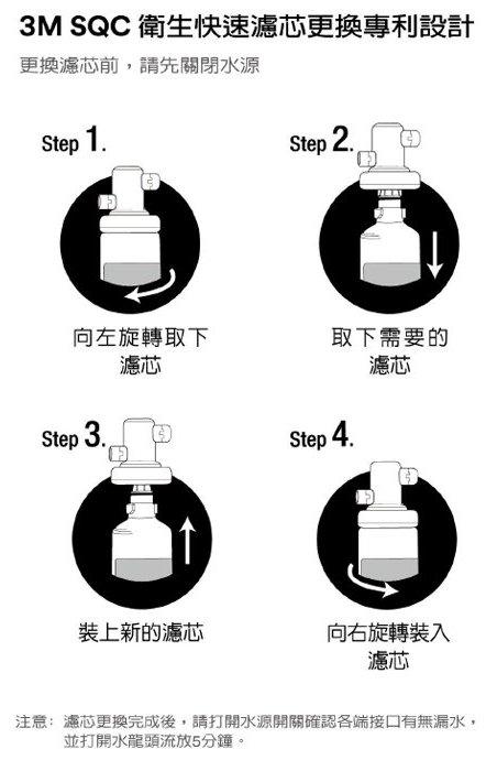 3M HF27 洗滌清潔淨水系統-5