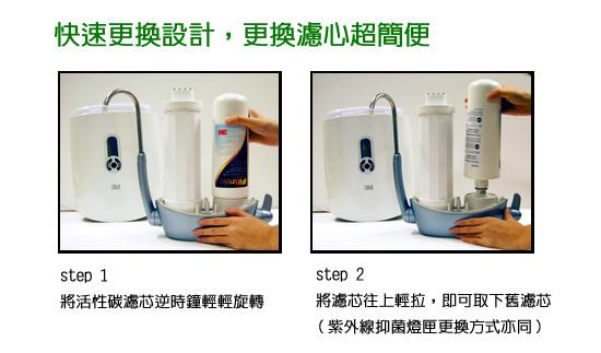 3M 更換濾心超簡便