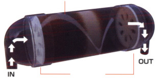 TOYO ECO-S303 沐浴淨水器