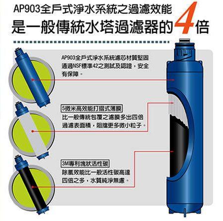 3M AP-903,全戶式水塔過濾,不銹鋼水塔過濾,全戶淨水,全戶濾淨,淨水器,電解水機,地下水過濾,過濾器,濾水器